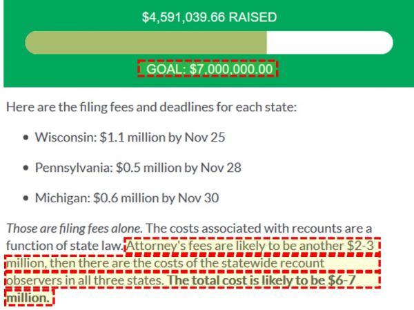 Jill Stein recount fundraising