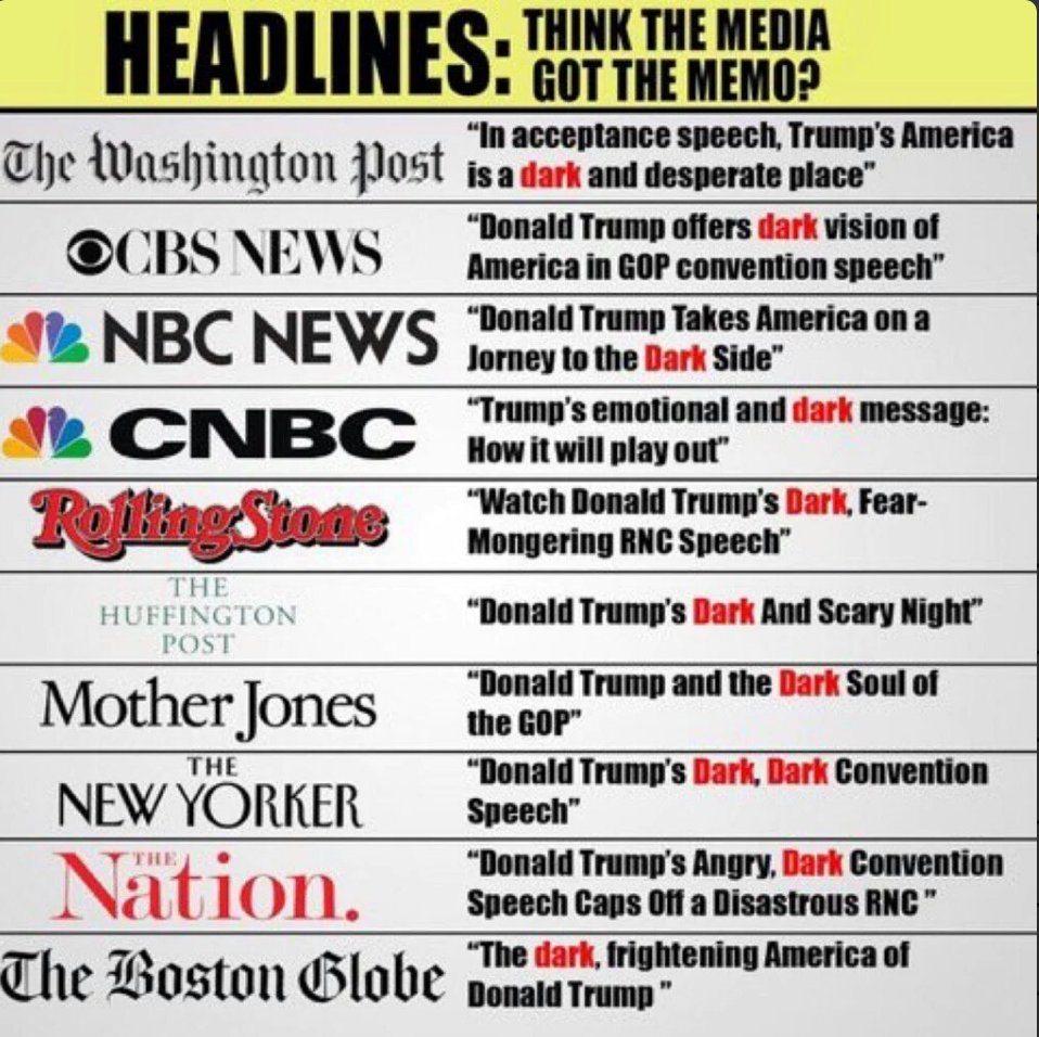 media bias election