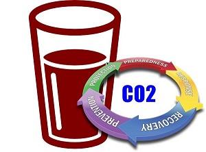 Coke CO2