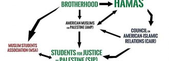 Muslim Student Association Plots JIHAD, Yet, Thrives On U.S. (& Canadian) Campuses! What Will It Take To EXPEL MSA?